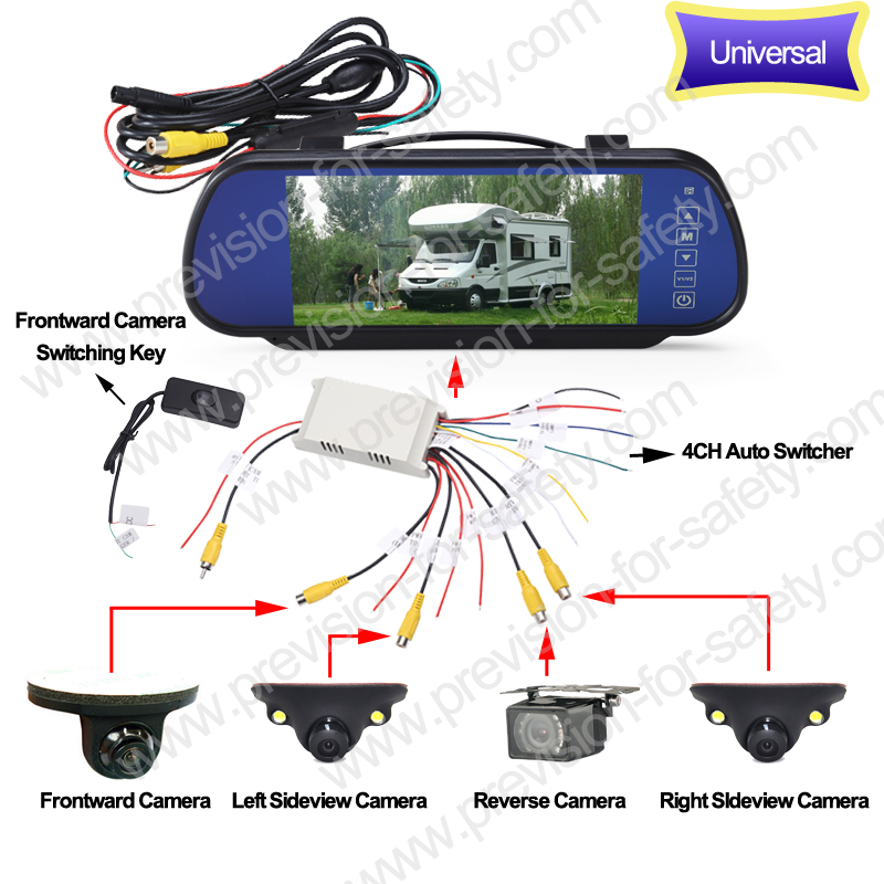 Universal Car 4CH Camera Backup System