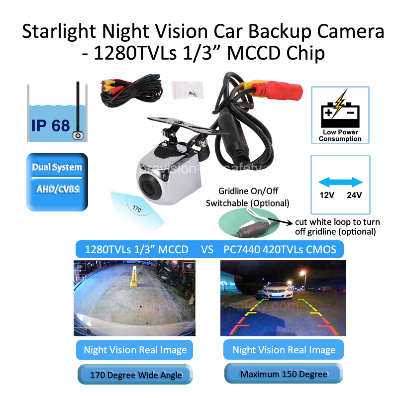 Car Super Night Vision HD Backup Camera PVC-569